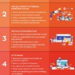 5 consejos de marketing para el asesor financiero #infografia #infographic #marketing