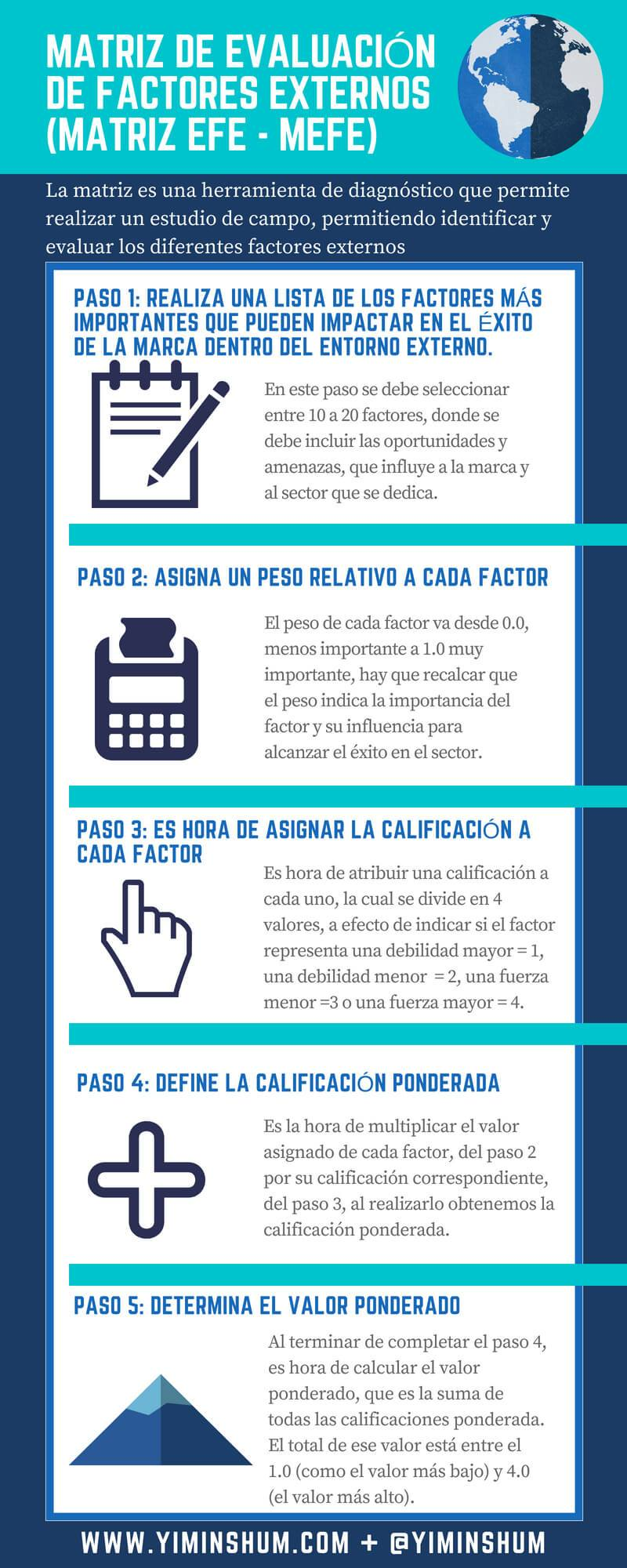 Matriz de evaluación de factores externos (matriz EFE-MEFE) #infografia #marketing