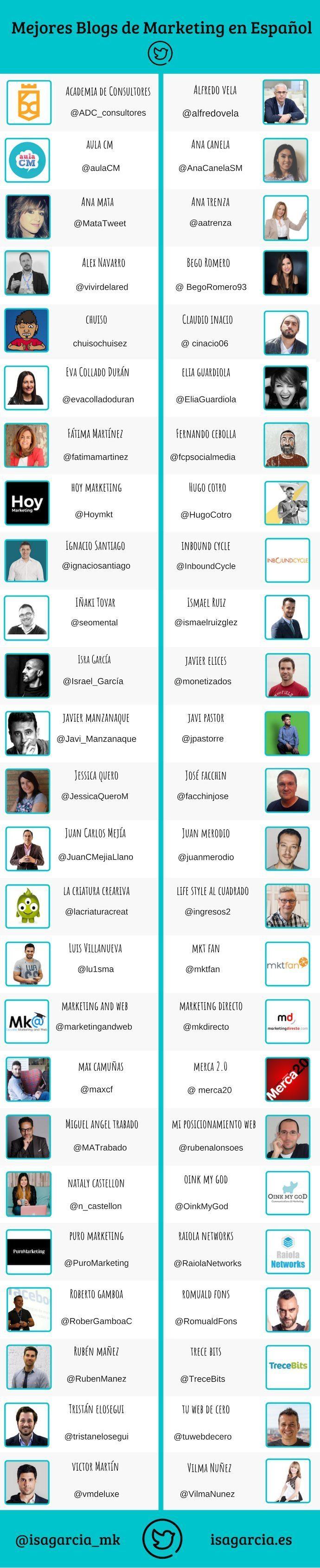 50 mejores blogs de Marketing Digital en español #infografia #infographic #marketing