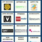 Mejores programas para crear APPs móviles #infografia #infographic #software