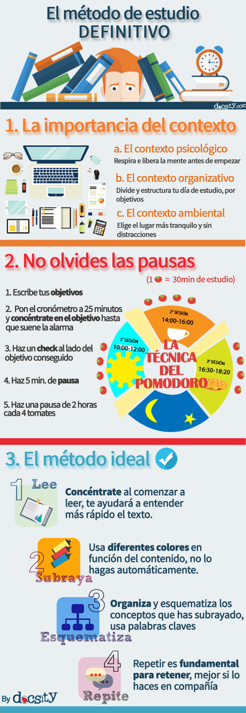 El método de estudio definitivo #infografia #infographic #education