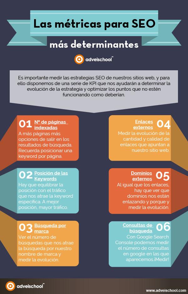 6 métricas más determinantes para SEO #infografia #infographic #seo