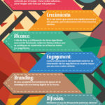 Motivos para usar Instagram para tu Empresa #infografia #infographic #socialmedia