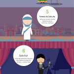 Mujeres sin complejos que han hecho Historia #infografia #infographic