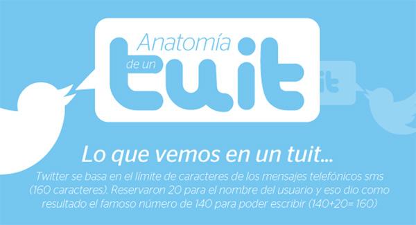Anatomia-Twitter