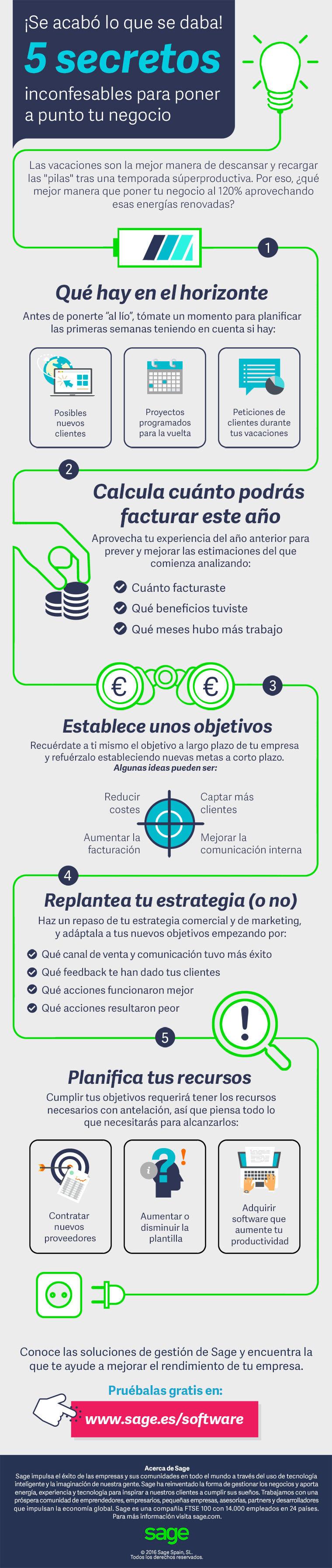 5 secretos para activar tu empresa después de las vacaciones #infografia #infographic #rrhh