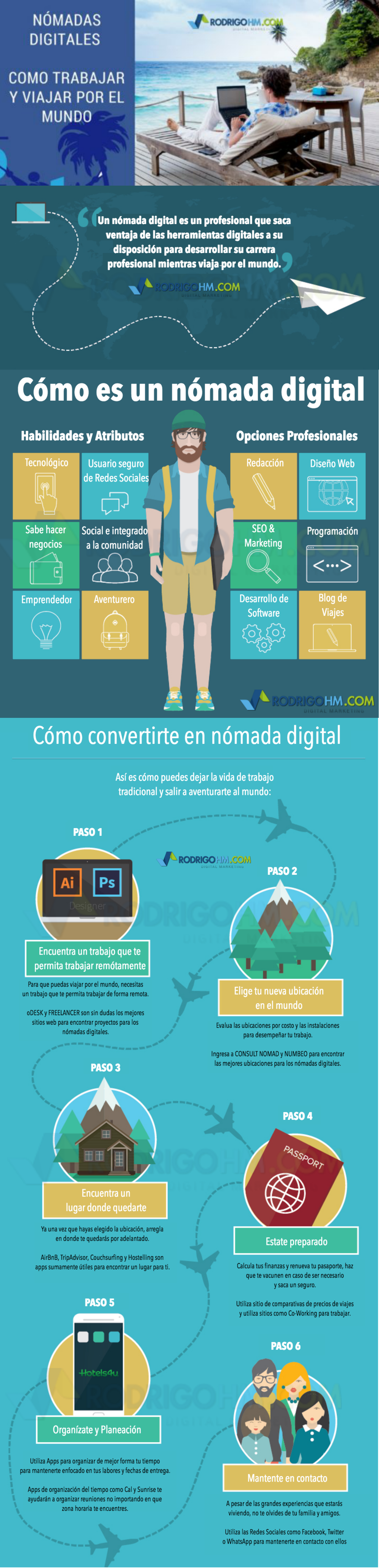 Qué es un Nómada Digital #infografia #infographic #rrhh