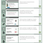 ¿Qué nota le pondrías a tu perfil actual de LinkedIn? #infografia #infographic #socialmedia