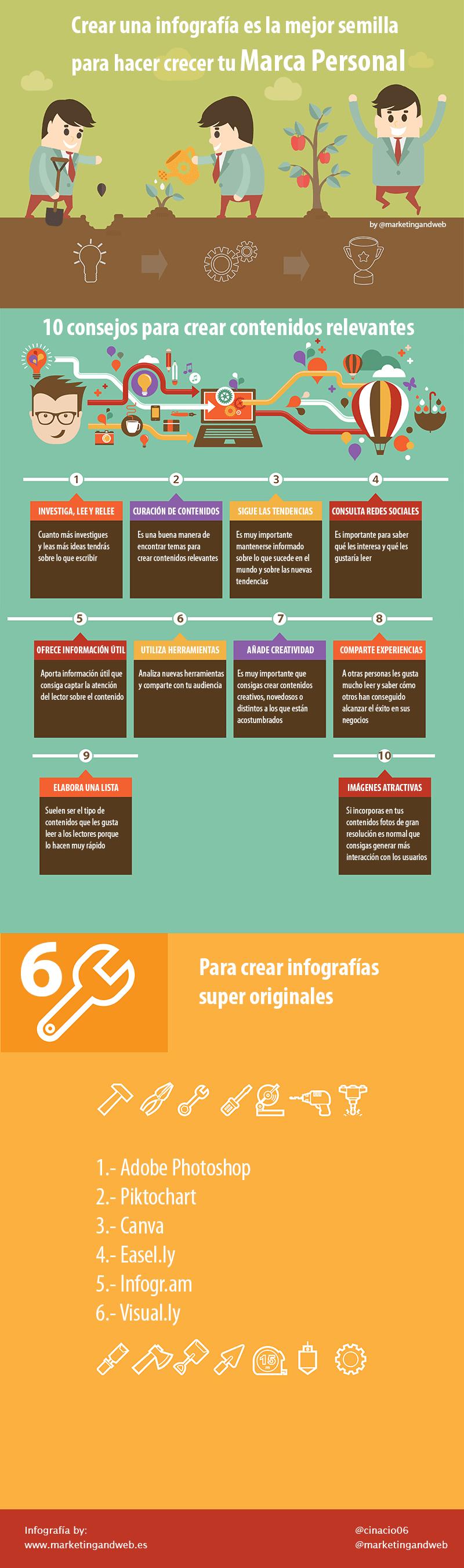 Infografia - (notitle)