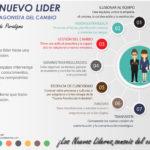 El nuevo líder: protagonista del cambio #infografia #infographic #leadership