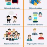 Outbound marketing vs Inbound marketing #infografia #infographic #marketing