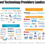 Panorama proveedores de tecnología para Turismo #infografia #tech #turismo