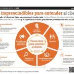 Pasos clave para entender al cliente #infografia #infographic #marketing