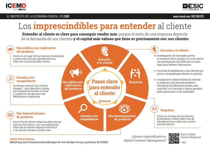 Pasos clave para entender al cliente #infografia #infographic #marketing