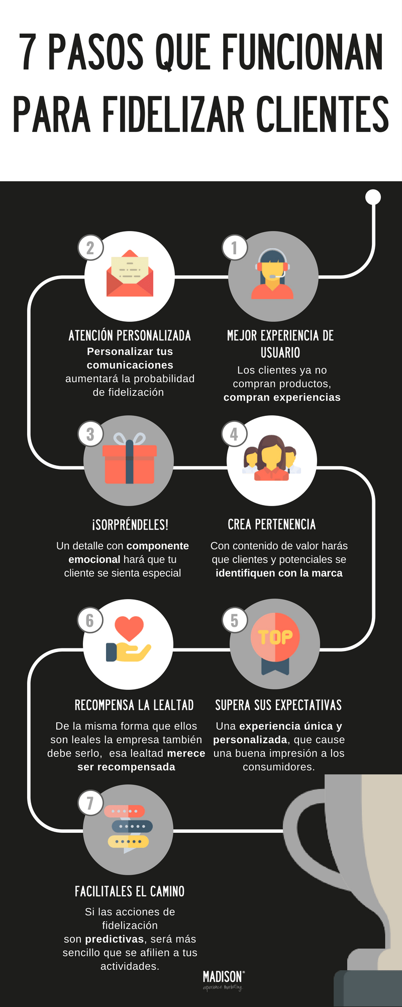 7 pasos para fidelizar a un cliente #infografia #infographic #marketing