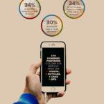 Patrones de comportamiento online de Hombres y Mujeres #infografia #infographic #marketing