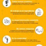 7 reflexiones potencian el pensamiento creativo en el trabajo #infografia #infographic