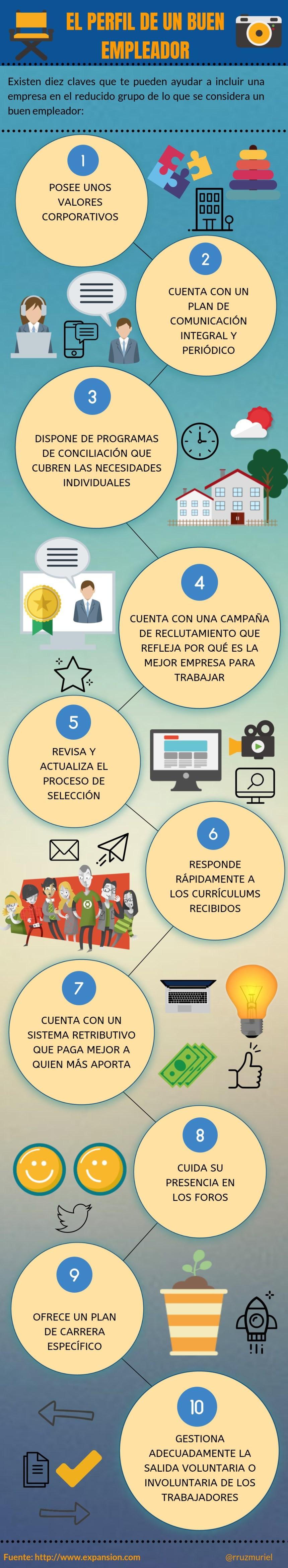 Perfil de un buen empleador #infografia #infographic #rrhh