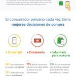 Perú: el consumidor conectado #infografia #infographic #marketing