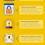 Qué incluir en el pie de página para potenciar tu Newsletter #infografia #marketing