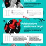 Cómo optimizar el contenido en Pinterest #infografia #infographic #socialmedia