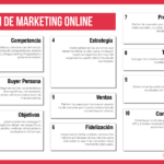 Plan de marketing online #infografia #infographic #marketing
