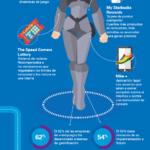 El poder de los videojuegos 2 #infografia #infographic #tech