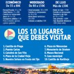 Praga: Guía de viaje #infografia #infographic #tourism