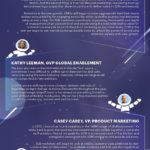Predicciones sobre marketing para 2019 #infografia #infographic #marketing