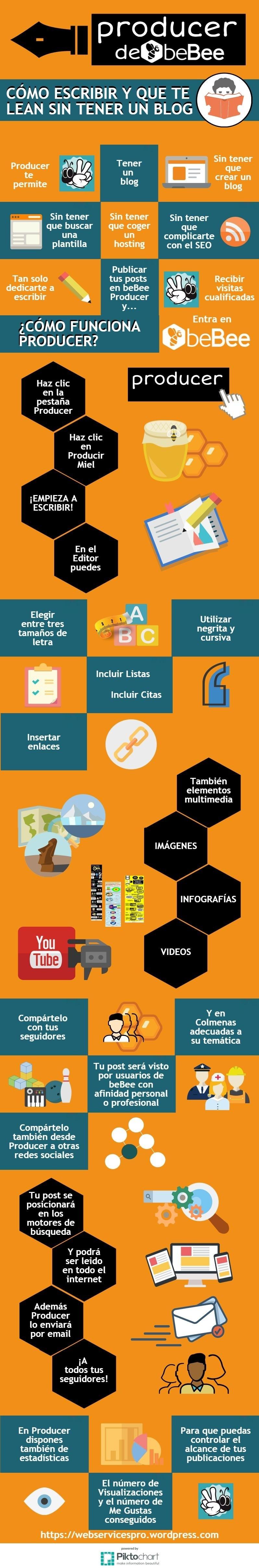 beBee Producer: Cómo escribir y que te lean sin tener un Blog #infografia #infographic #socialmedia