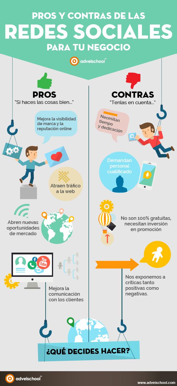 Pros y Contras de las Redes Sociales para tu empresa #infografia #socialmedia