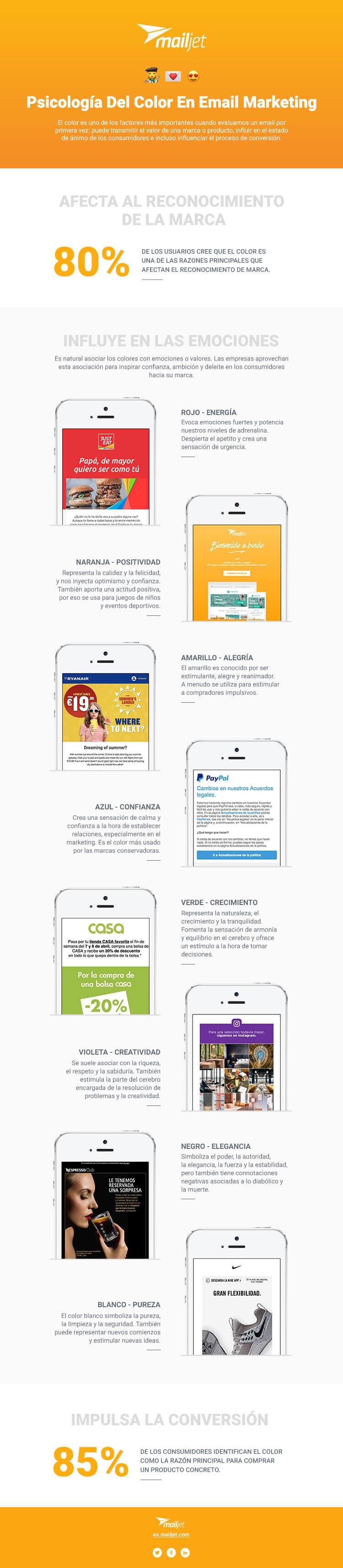 Psicología del color en email marketing #infografia #infographic #marketing
