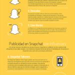 9 formas de anunciarse en Snapchat #infografia #infographic #socialmedia #marketing