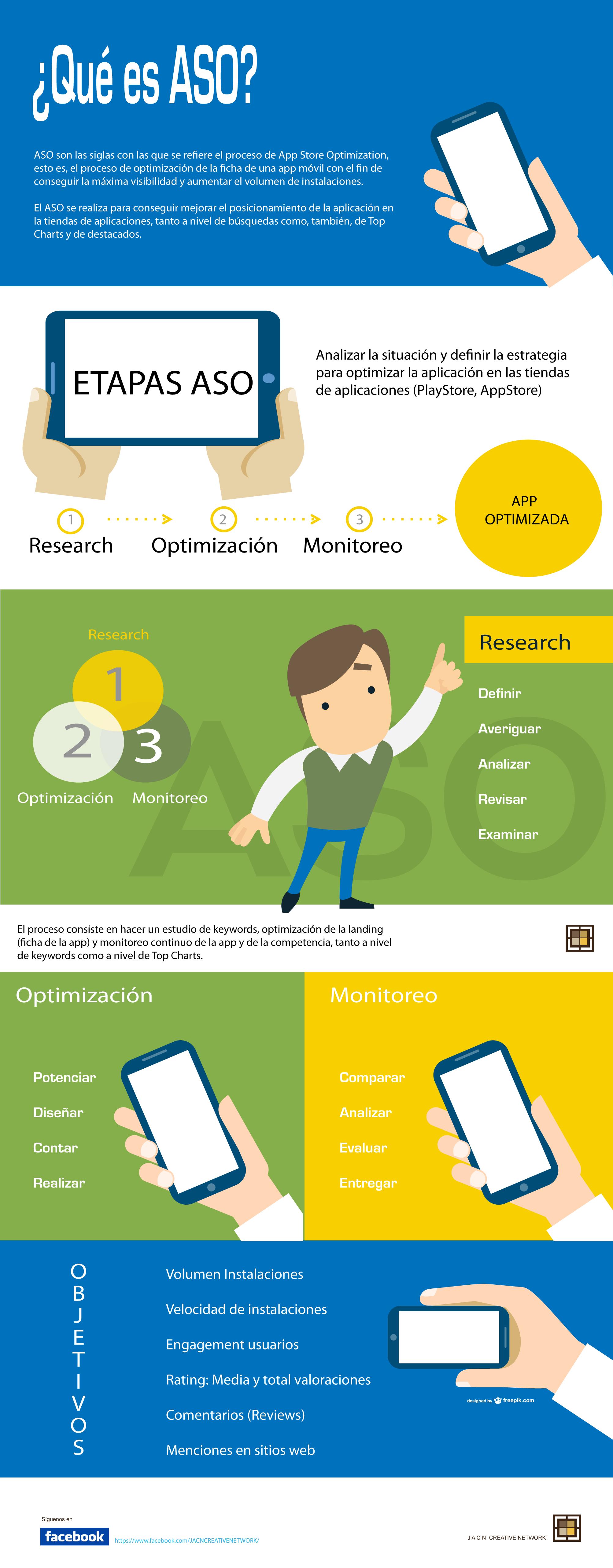 Qué es ASO App Store Optimization #infografia #infographic #seo