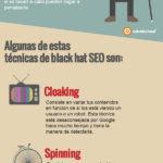 Qué es el Black Hat SEO #infografia #infographic #seo