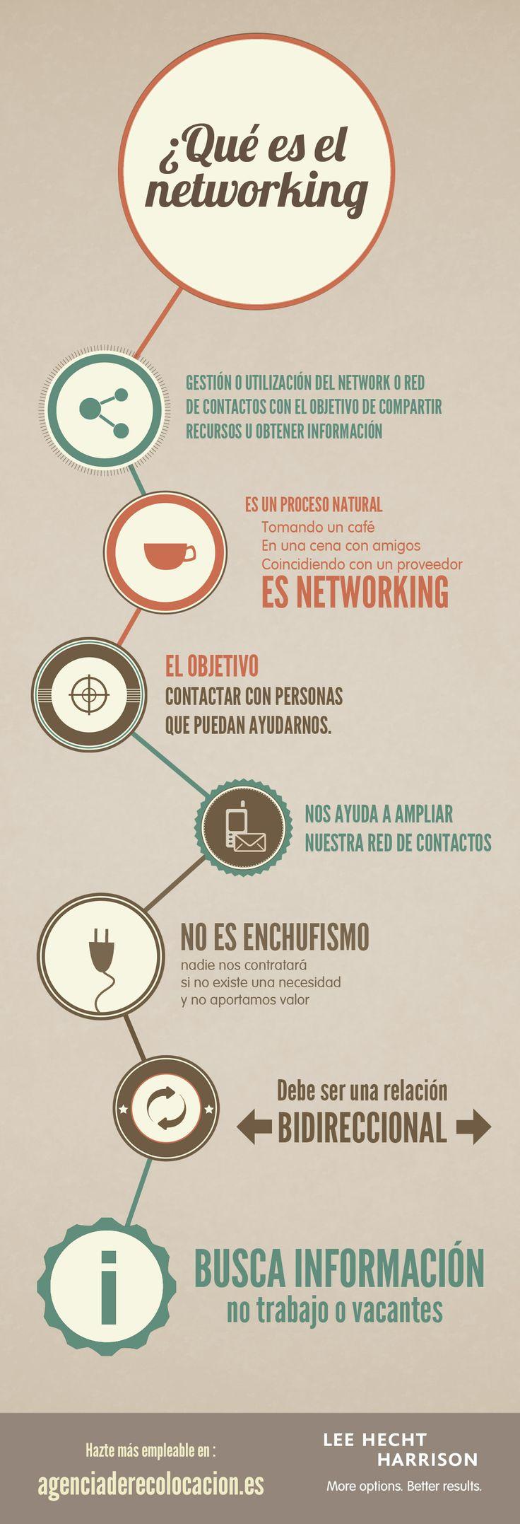 Qué es el networking #infografia #infographic #marketing