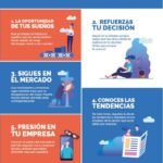 5 razones para seguir buscando trabajo aunque lo tengas #infografia #empleo