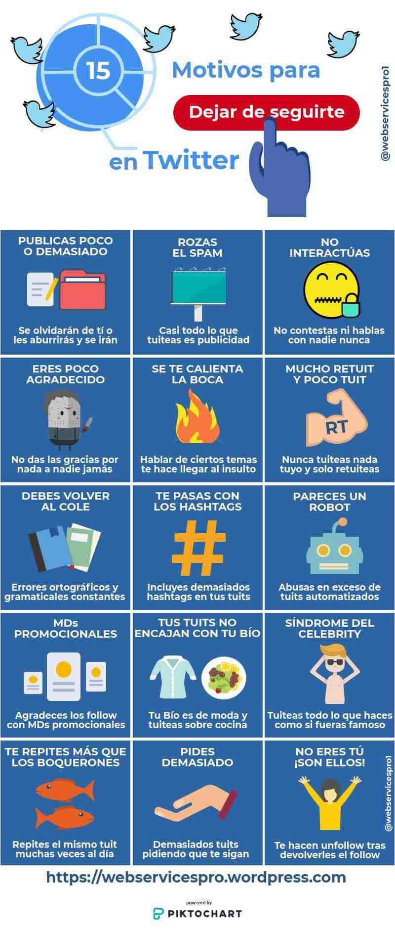 15 Motivos para dejar de seguirte en Twitter #infografia #infographic #socialmedia