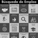 16 razones para usar las Redes Sociales en la búsqueda de empleo #infografia #socialmedia #empleo