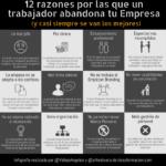 12 razones por las que un trabajador abandona tu empresa #infografia #empleo #rrhh