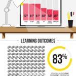 ¿Está la Realidad Virtual preparada para el aula? #infografia #tech #education
