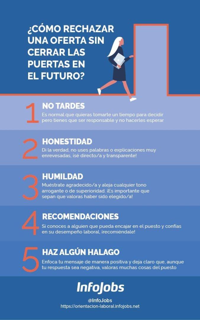 Cómo rechazar una oferta de trabajo sin cerrarte la puertas en el futuro #infografia #empleo