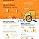 ¿Cómo se prepara el CEO frente a una nueva competencia? #infografia #infographic #rrhh