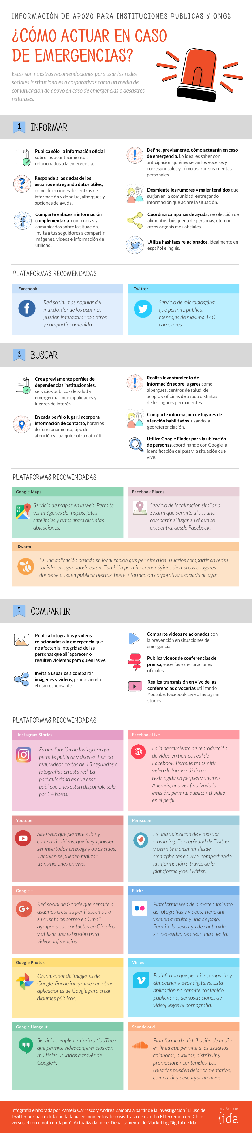 Cómo actuar en casos de emergencias en Redes Sociales #infografia #socialmedia