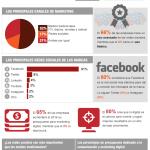 La importancia de las Redes Sociales para las Empresas #infografia #socialmedia