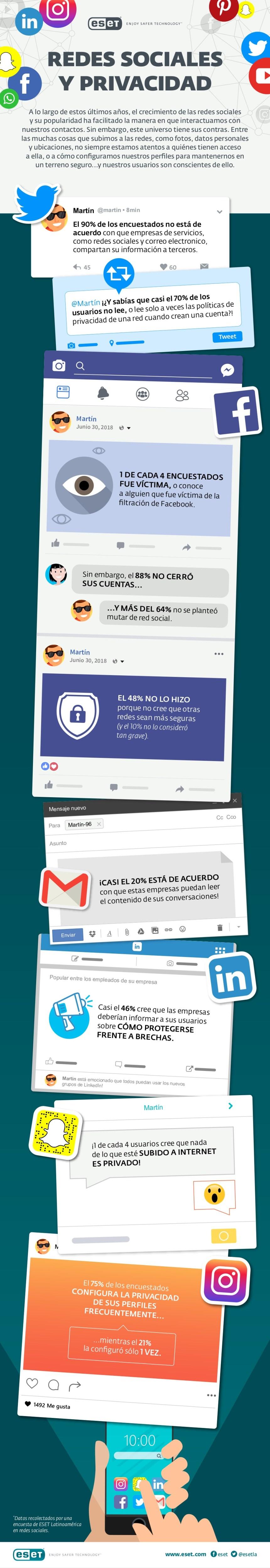 Redes Sociales y privacidad #infografia #infographic #socialmedia