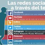Redes Sociales explicadas con el lenguaje del Tenis #infografia #infographic #socialmedia