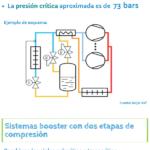 Refrigeración por CO2 #infografia #infographic #tech