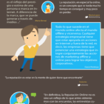 7 definiciones de reputación online #infografia #infographic #marketing