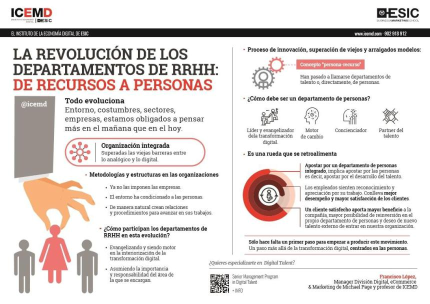 Revolución en los departamentos de RRHH: de recursos a personas #infografia #infographic #rrhh